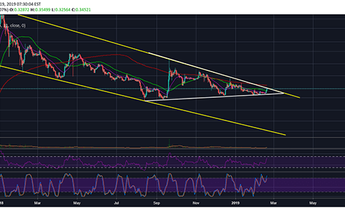 Ripple (XRP) Runs Into Trend Line Resistance, Further Downside Expected