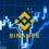 Binance Delists 30 Trading Pairs From Platform